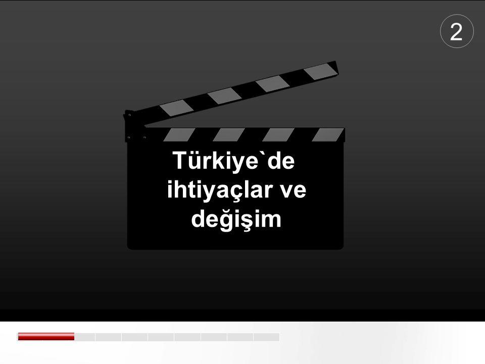 Türkiye`de ihtiyaçlar ve değişim 2