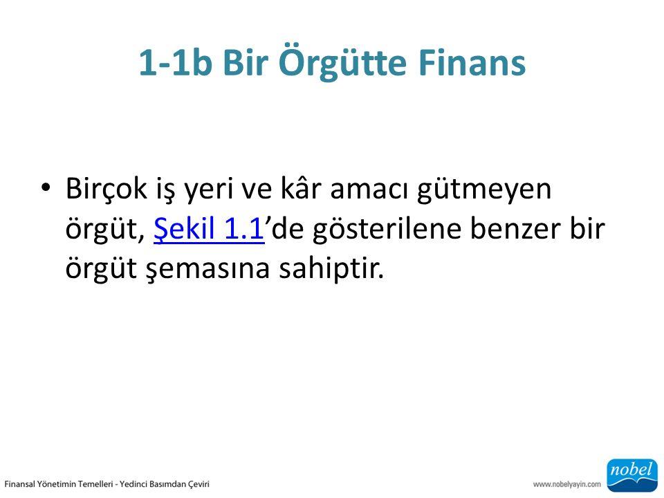 1-1b Bir Örgütte Finans Birçok iş yeri ve kâr amacı gütmeyen örgüt, Şekil 1.1'de gösterilene benzer bir örgüt şemasına sahiptir.Şekil 1.1