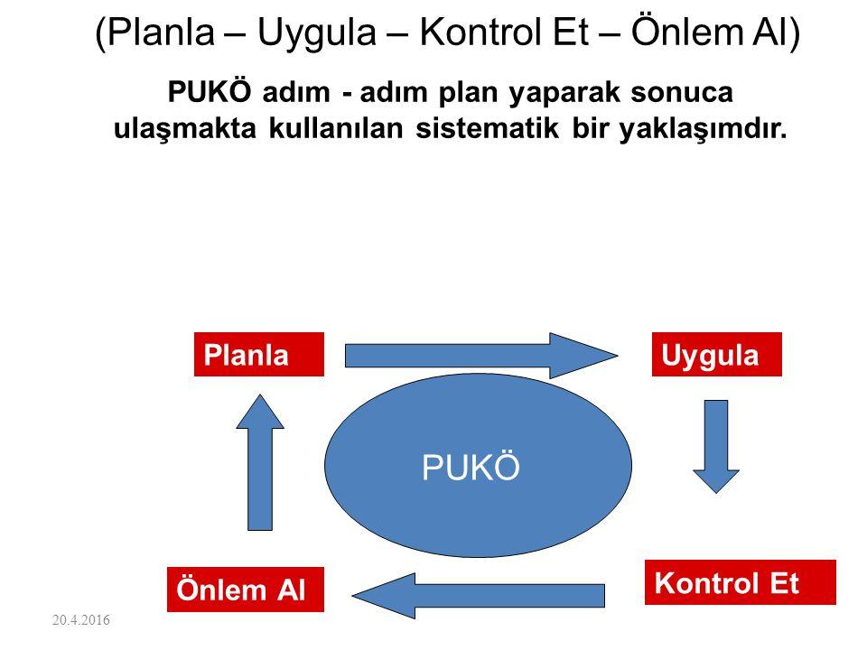 (Planla – Uygula – Kontrol Et – Önlem Al) PUKÖ adım - adım plan yaparak sonuca ulaşmakta kullanılan sistematik bir yaklaşımdır. PUKÖ PlanlaUygula Kont