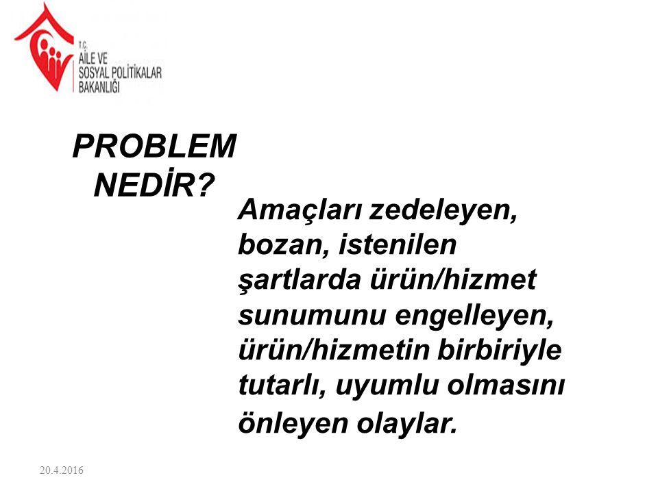 Problemler Nasıl Tanımlanır Her hangi bir problem durumu ile ilgili üç unsur vardır BİREY – ENGEL – AMAÇ Yukarıdaki üç unsur yoksa problem yoktur 20.4.2016