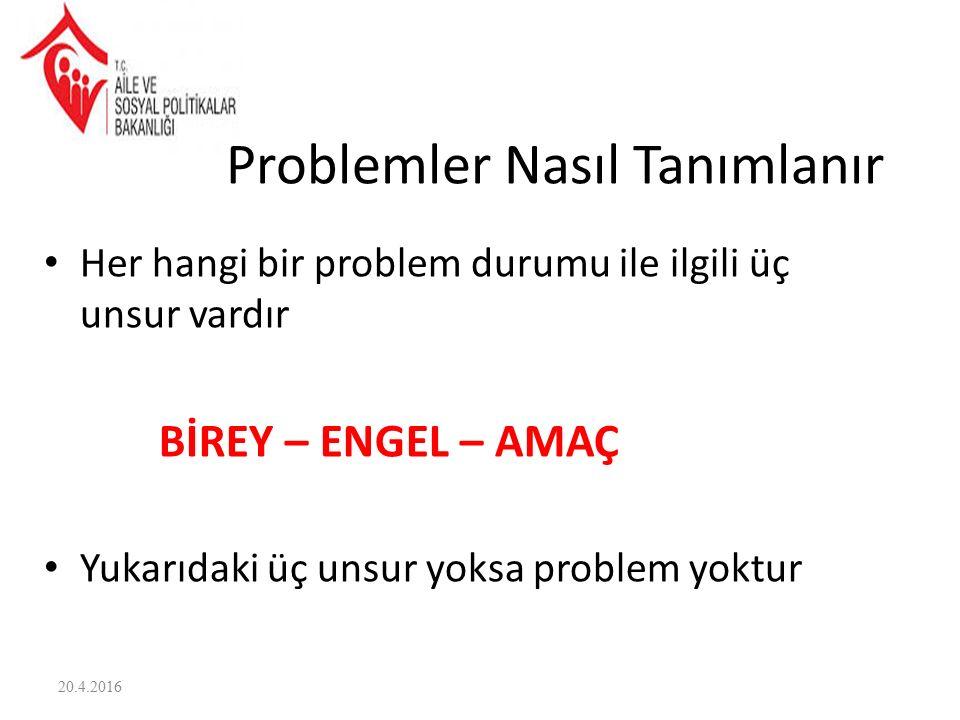 Problemler Nasıl Tanımlanır Her hangi bir problem durumu ile ilgili üç unsur vardır BİREY – ENGEL – AMAÇ Yukarıdaki üç unsur yoksa problem yoktur 20.4