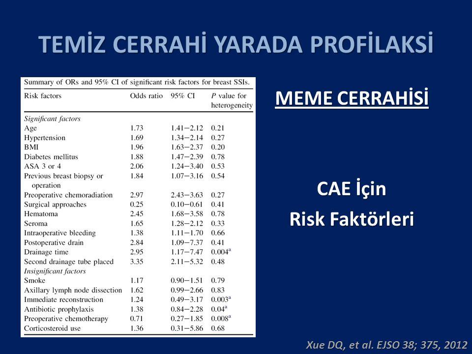 TEMİZ CERRAHİ YARADA PROFİLAKSİ MEME CERRAHİSİ CAE İçin Risk Faktörleri Xue DQ, et al. EJSO 38; 375, 2012