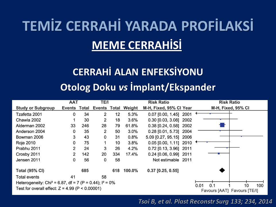 TEMİZ CERRAHİ YARADA PROFİLAKSİ CERRAHİ ALAN ENFEKSİYONU Otolog Doku vs İmplant/Ekspander Tsoi B, et al.
