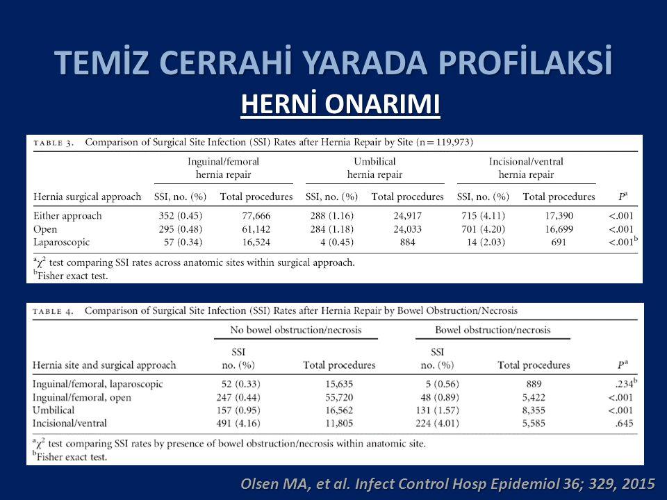 TEMİZ CERRAHİ YARADA PROFİLAKSİ Olsen MA, et al. Infect Control Hosp Epidemiol 36; 329, 2015 HERNİ ONARIMI