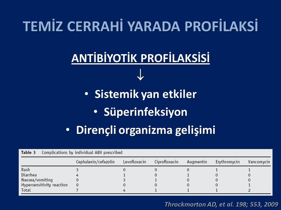 TEMİZ CERRAHİ YARADA PROFİLAKSİ ANTİBİYOTİK PROFİLAKSİSİ  Sistemik yan etkiler Sistemik yan etkiler Süperinfeksiyon Süperinfeksiyon Dirençli organizma gelişimi Dirençli organizma gelişimi Throckmorton AD, et al.