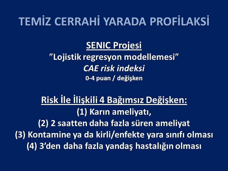 SENIC Projesi  Lojistik regresyon modellemesi  CAE risk indeksi 0-4 puan / değişken Risk İle İlişkili 4 Bağımsız Değişken: (1)Karın ameliyatı, (2)2