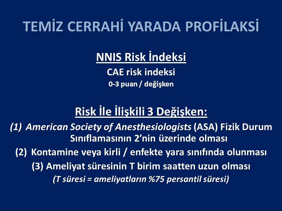 TEMİZ CERRAHİ YARADA PROFİLAKSİ NNIS Risk İndeksi CAE risk indeksi 0-3 puan / değişken Risk İle İlişkili 3 Değişken: (1)American Society of Anesthesiologists (ASA) Fizik Durum Sınıflamasının 2'nin üzerinde olması (2)Kontamine veya kirli / enfekte yara sınıfında olunması (3) Ameliyat süresinin T birim saatten uzun olması (T süresi = ameliyatların %75 persantil süresi)