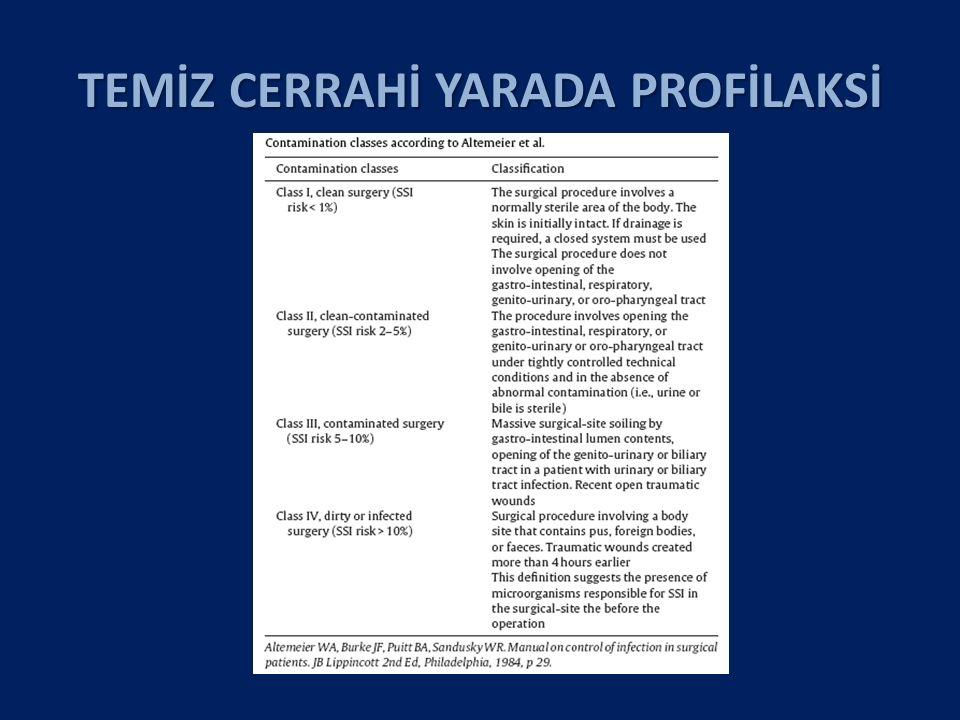 TEMİZ CERRAHİ YARADA PROFİLAKSİ NNIS Risk İndeksi NNIS. Am J Infect Control 31; 481, 2003