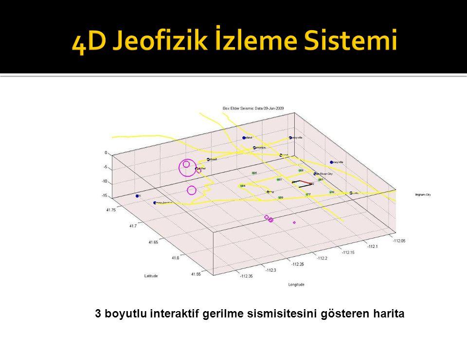 3 boyutlu interaktif gerilme sismisitesini gösteren harita