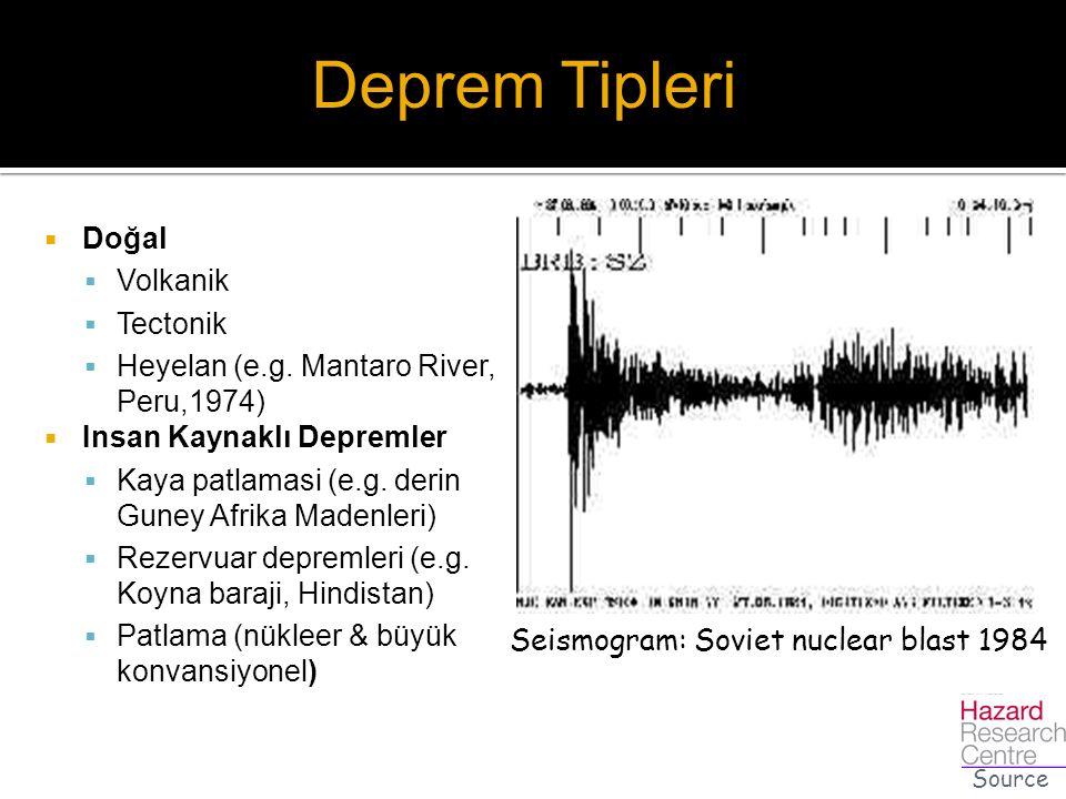  Doğal  Volkanik  Tectonik  Heyelan (e.g.