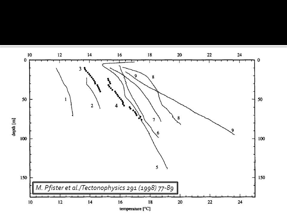 Ü retim sahasında heyelanları tetikleyecek bazı faktörler:  ç alışma sahasında ki gizli ve açık kırık sistemleri  Çatlak sistemlerinin büyüme ve gelişmesini tetikleyen  B ö lgesel tektonik ve yapay gerilme etkileşimi