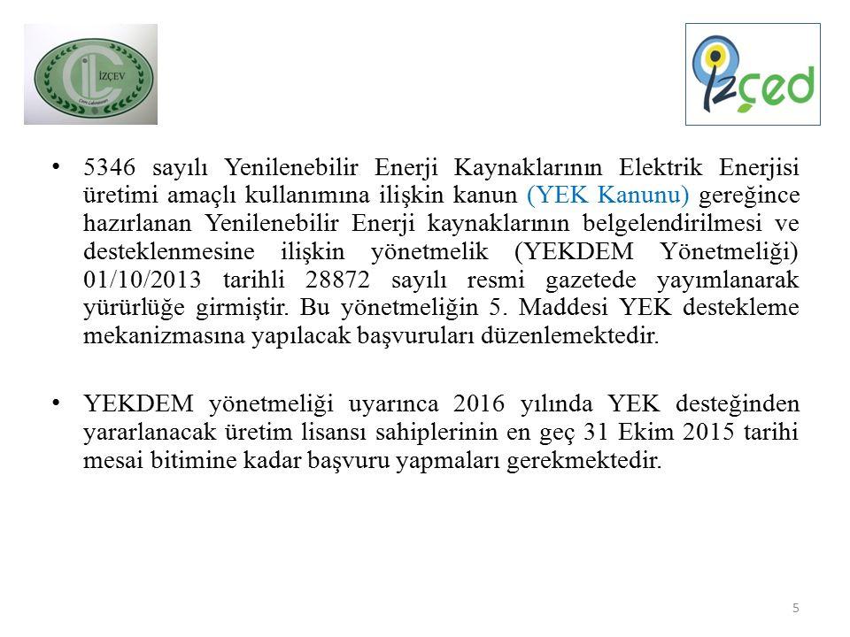 5346 sayılı Yenilenebilir Enerji Kaynaklarının Elektrik Enerjisi üretimi amaçlı kullanımına ilişkin kanun (YEK Kanunu) gereğince hazırlanan Yenilenebilir Enerji kaynaklarının belgelendirilmesi ve desteklenmesine ilişkin yönetmelik (YEKDEM Yönetmeliği) 01/10/2013 tarihli 28872 sayılı resmi gazetede yayımlanarak yürürlüğe girmiştir.