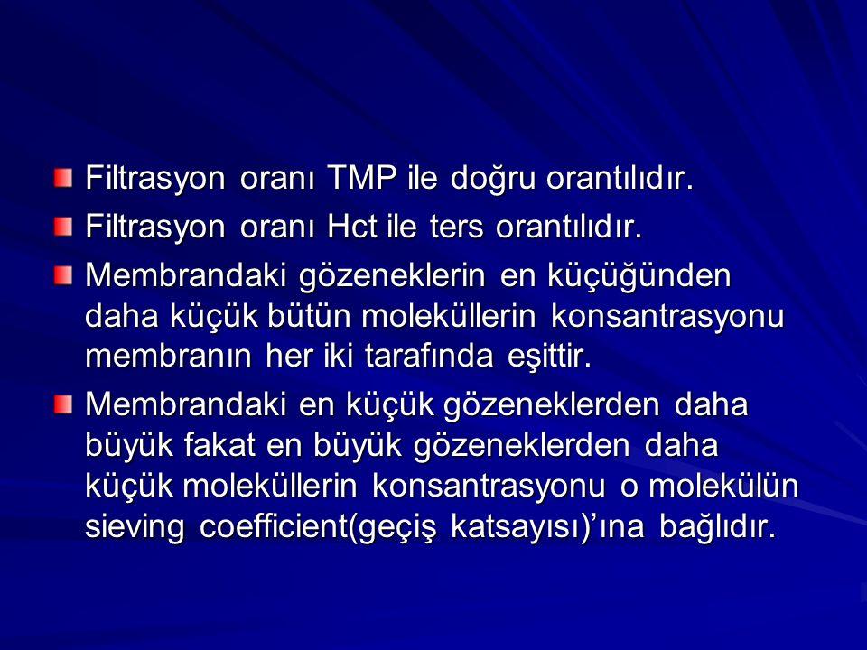 Filtrasyon oranı TMP ile doğru orantılıdır. Filtrasyon oranı Hct ile ters orantılıdır. Membrandaki gözeneklerin en küçüğünden daha küçük bütün molekül