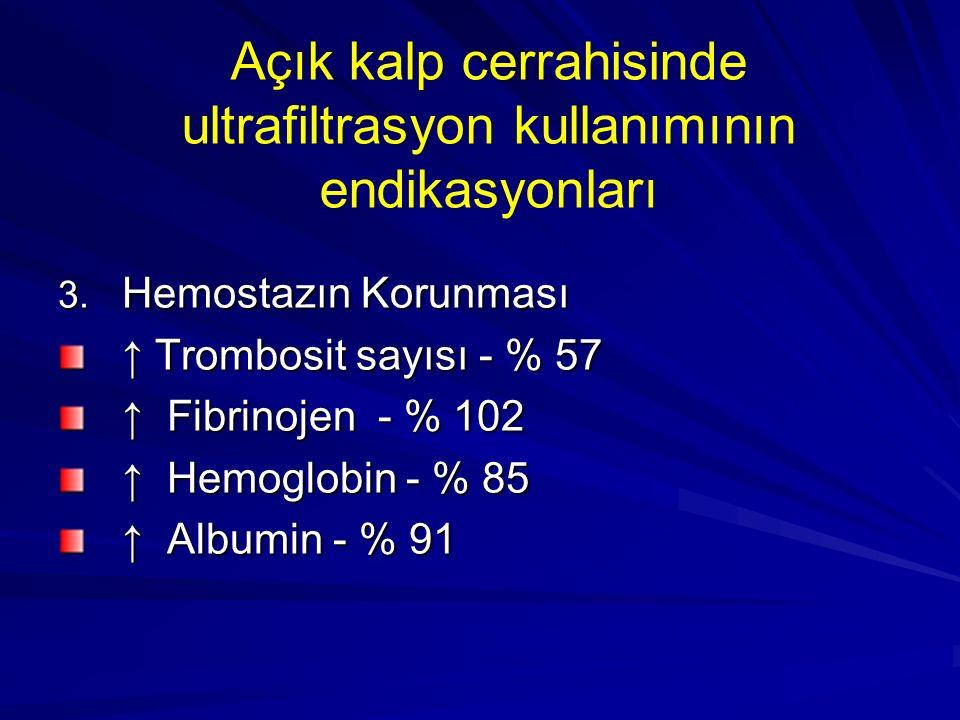Açık kalp cerrahisinde ultrafiltrasyon kullanımının endikasyonları 3. Hemostazın Korunması ↑ Trombosit sayısı - % 57 ↑ Fibrinojen - % 102 ↑ Hemoglobin