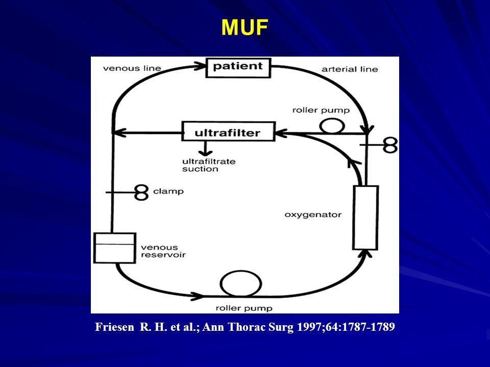 Friesen R. H. et al.; Ann Thorac Surg 1997;64:1787-1789 MUF