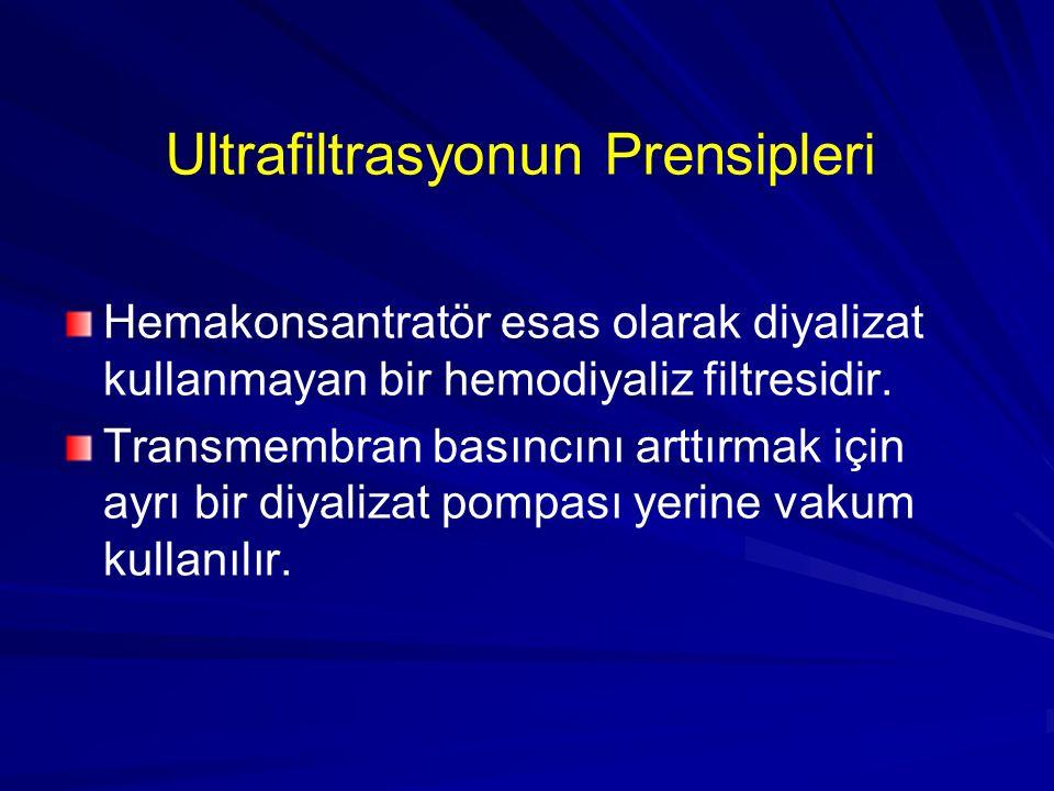 Ultrafiltrasyonun Prensipleri Hemakonsantratör esas olarak diyalizat kullanmayan bir hemodiyaliz filtresidir. Transmembran basıncını arttırmak için ay