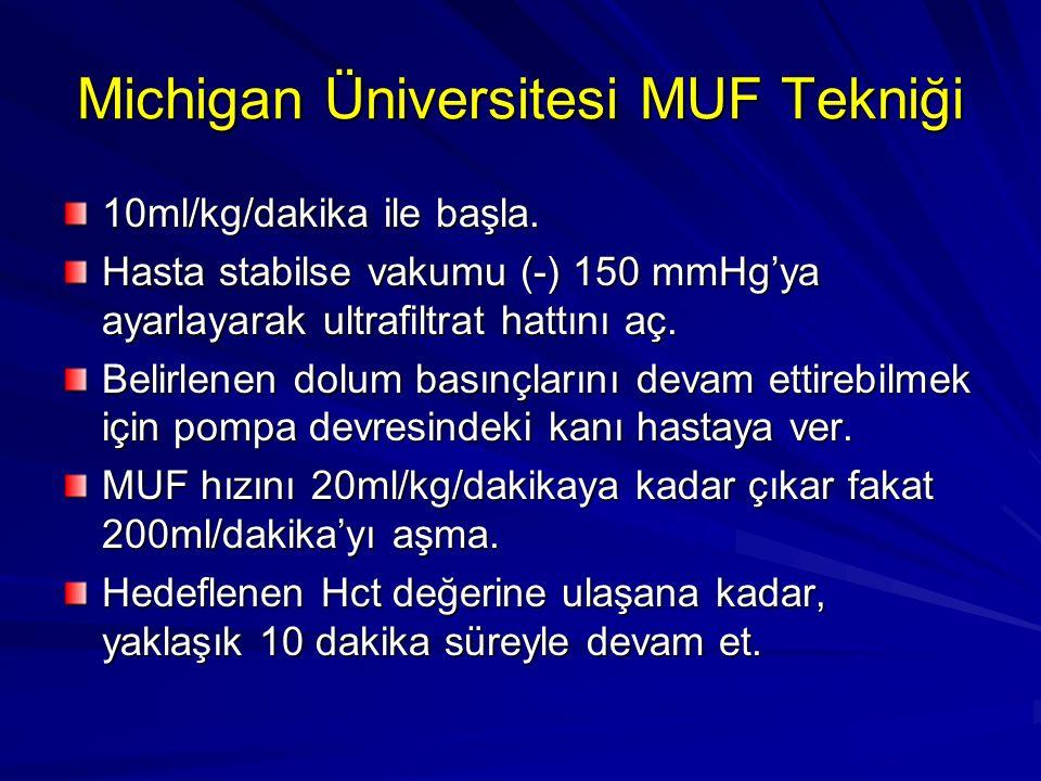 Michigan Üniversitesi MUF Tekniği 10ml/kg/dakika ile başla. Hasta stabilse vakumu (-) 150 mmHg'ya ayarlayarak ultrafiltrat hattını aç. Belirlenen dolu