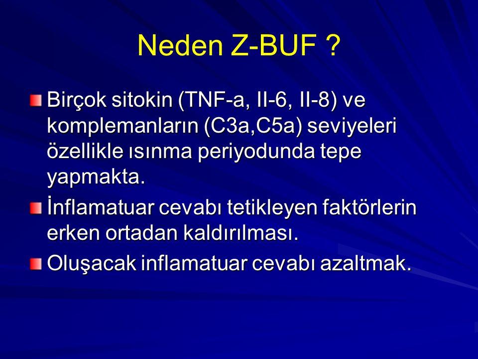 Neden Z-BUF ? Birçok sitokin (TNF-a, II-6, II-8) ve komplemanların (C3a,C5a) seviyeleri özellikle ısınma periyodunda tepe yapmakta. İnflamatuar cevabı