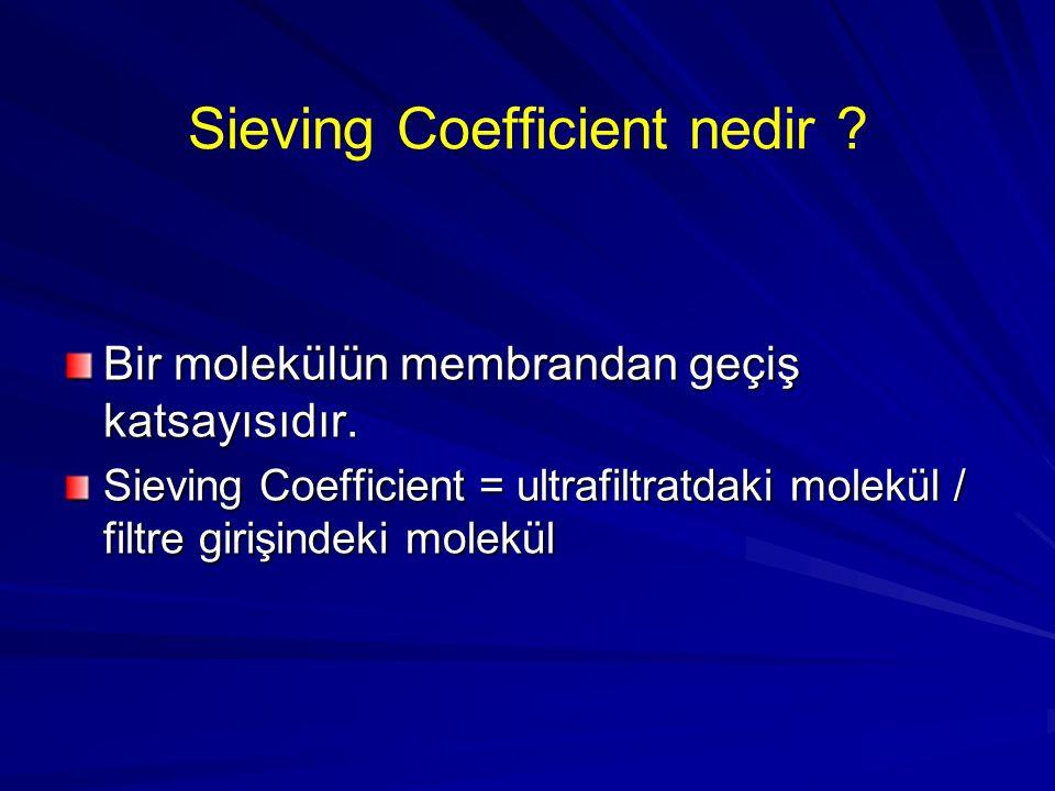 Sieving Coefficient nedir ? Bir molekülün membrandan geçiş katsayısıdır. Sieving Coefficient = ultrafiltratdaki molekül / filtre girişindeki molekül