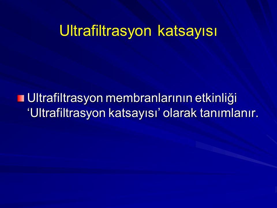 Ultrafiltrasyon katsayısı Ultrafiltrasyon membranlarının etkinliği 'Ultrafiltrasyon katsayısı' olarak tanımlanır.