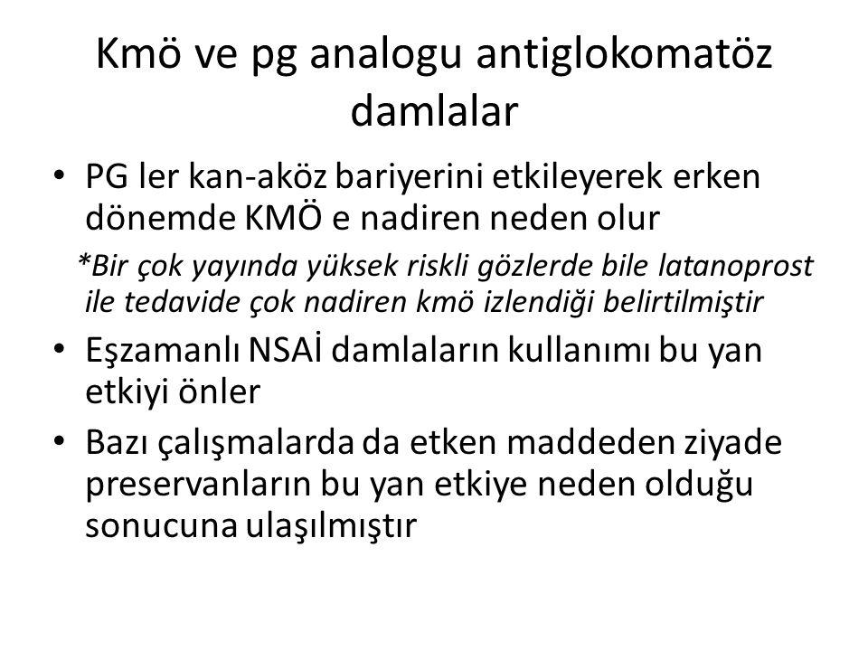 Kmö ve pg analogu antiglokomatöz damlalar PG ler kan-aköz bariyerini etkileyerek erken dönemde KMÖ e nadiren neden olur *Bir çok yayında yüksek riskli