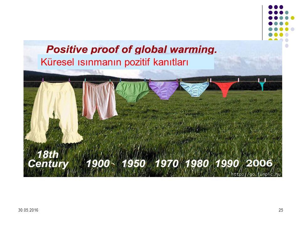 30.05.201625 Küresel ısınmanın pozitif kanıtları