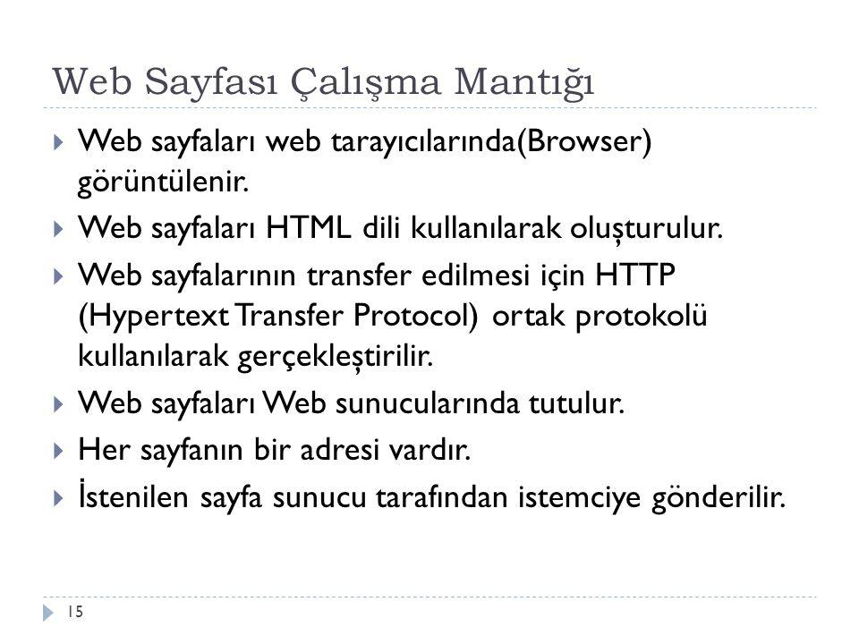 Web Sayfası Çalışma Mantığı  Web sayfaları web tarayıcılarında(Browser) görüntülenir.  Web sayfaları HTML dili kullanılarak oluşturulur.  Web sayfa