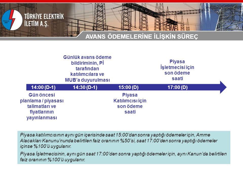 25 14:00 (D-1)14:30 (D-1) Günlük avans ödeme bildiriminin, Pİ tarafından katılımcılara ve MUB'a duyurulması Gün öncesi planlama / piyasası talimatları ve fiyatlarının yayınlanması 15:00 (D) Piyasa Katılımcısı için son ödeme saati 17:00 (D) Piyasa İşletmecisi için son ödeme saati Piyasa katılımcısının aynı gün içerisinde saat 15:00'dan sonra yaptığı ödemeler için, Amme Alacakları Kanunu'nunda belirtilen faiz oranının %50'si, saat 17:00'den sonra yaptığı ödemeler içinse %100'ü uygulanır.