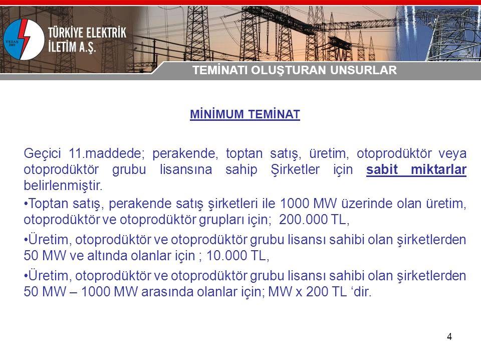Üretim Şirketi (450 MW) Toptan Satış ŞirketiDağıtım Şirketi 450 x 200 = 90.000 TL200.000 TL KATILIMCI TARAFINDAN SUNULMASI GEREKEN MİNİMUM TEMİNAT TUTARI TEMİNATI OLUŞTURAN UNSURLAR