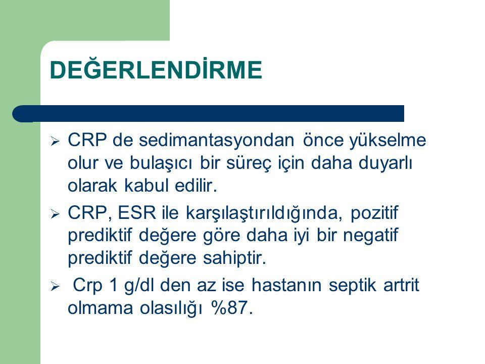 DEĞERLENDİRME  CRP de sedimantasyondan önce yükselme olur ve bulaşıcı bir süreç için daha duyarlı olarak kabul edilir.  CRP, ESR ile karşılaştırıldı