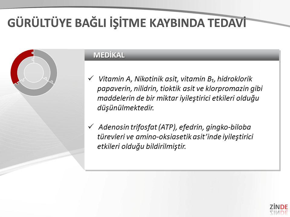MEDİKALMEDİKAL Vitamin A, Nikotinik asit, vitamin B₁, hidroklorik papaverin, nilidrin, tioktik asit ve klorpromazin gibi maddelerin de bir miktar iyileştirici etkileri olduğu düşünülmektedir.