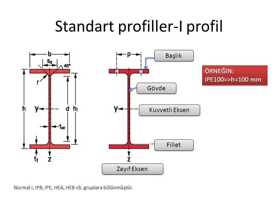 Standart profiller-I profil Başlık Gövde Kuvvetli Eksen Zayıf Eksen Fillet Normal I, IPB, IPE, HEA, HEB vb. gruplara bölünmüştür. ÖRNEĞİN: IPE100=>h=1