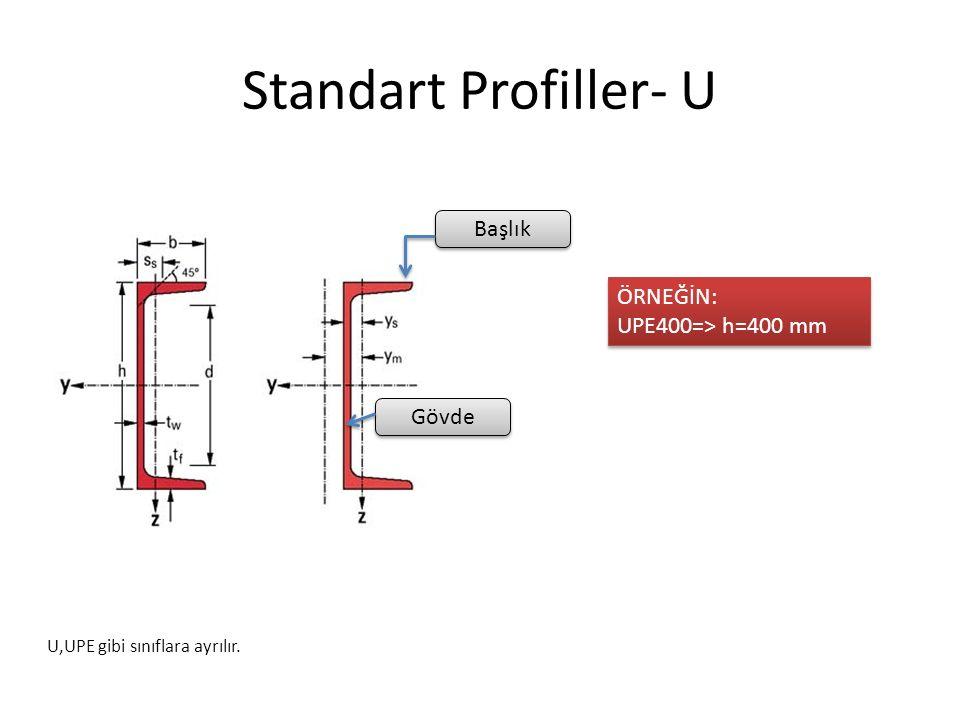 Standart Profiller- U Başlık Gövde U,UPE gibi sınıflara ayrılır. ÖRNEĞİN: UPE400=> h=400 mm ÖRNEĞİN: UPE400=> h=400 mm