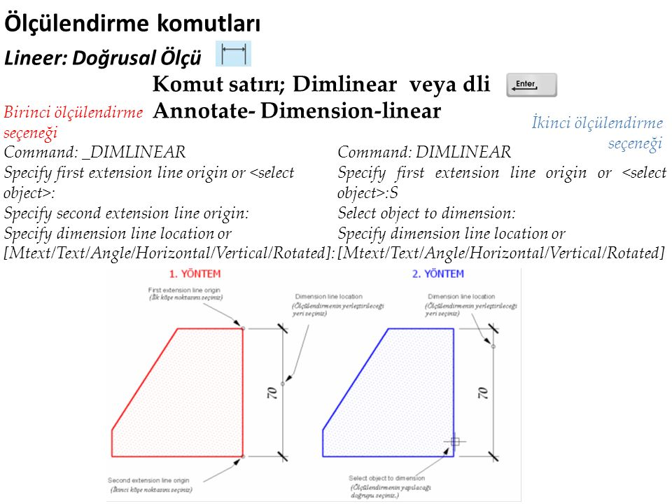 Ölçülendirme komutları Lineer: Doğrusal Ölçü Command: _DIMLINEAR Specify first extension line origin or : Specify second extension line origin: Specify dimension line location or [Mtext/Text/Angle/Horizontal/Vertical/Rotated]: Command: DIMLINEAR Specify first extension line origin or :S Select object to dimension: Specify dimension line location or [Mtext/Text/Angle/Horizontal/Vertical/Rotated] İkinci ölçülendirme seçeneği Birinci ölçülendirme seçeneği Komut satırı; Dimlinear veya dli Annotate- Dimension-linear