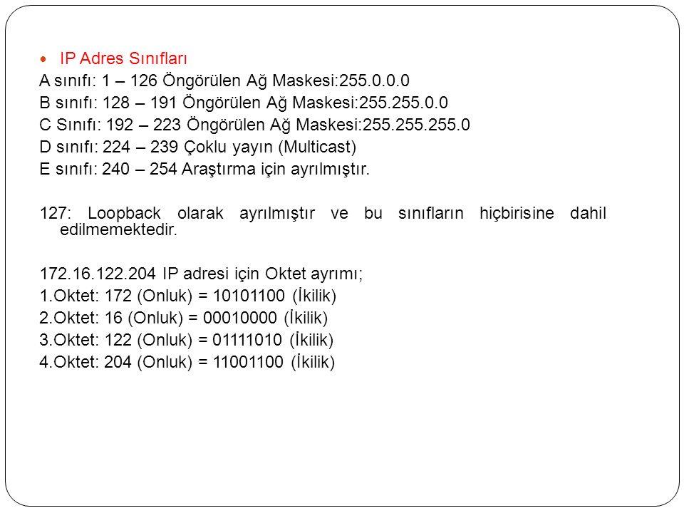 IP Adres Sınıfları A sınıfı: 1 – 126 Öngörülen Ağ Maskesi:255.0.0.0 B sınıfı: 128 – 191 Öngörülen Ağ Maskesi:255.255.0.0 C Sınıfı: 192 – 223 Öngörülen Ağ Maskesi:255.255.255.0 D sınıfı: 224 – 239 Çoklu yayın (Multicast) E sınıfı: 240 – 254 Araştırma için ayrılmıştır.