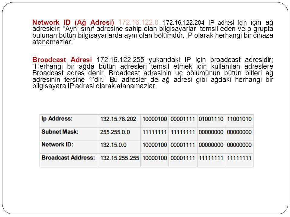 Network ID (Ağ Adresi) 172.16.122.0 172.16.122.204 IP adresi için için ağ adresidir; Aynı sınıf adresine sahip olan bilgisayarları temsil eden ve o grupta bulunan bütün bilgisayarlarda aynı olan bölümdür, IP olarak herhangi bir cihaza atanamazlar. Broadcast Adresi 172.16.122.255 yukarıdaki IP için broadcast adresidir; Herhangi bir ağda bütün adresleri temsil etmek için kullanılan adreslere Broadcast adres denir.