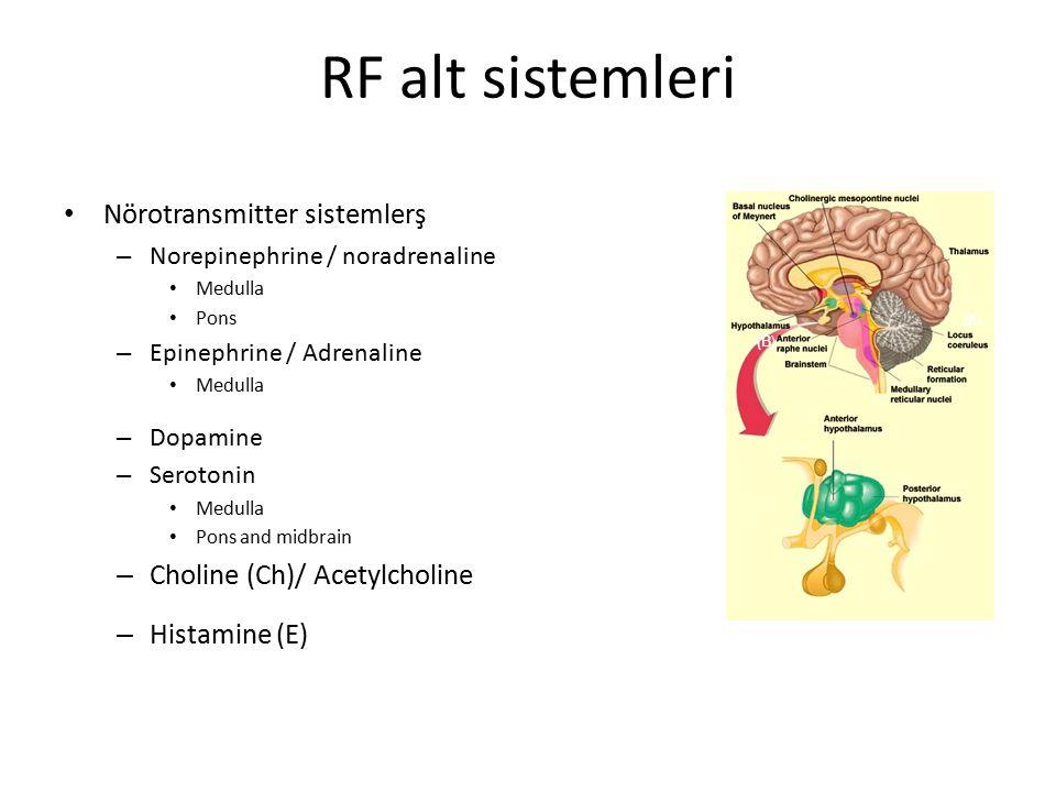 RF alt sistemleri Nörotransmitter sistemlerş – Norepinephrine / noradrenaline Medulla Pons – Epinephrine / Adrenaline Medulla – Dopamine – Serotonin M