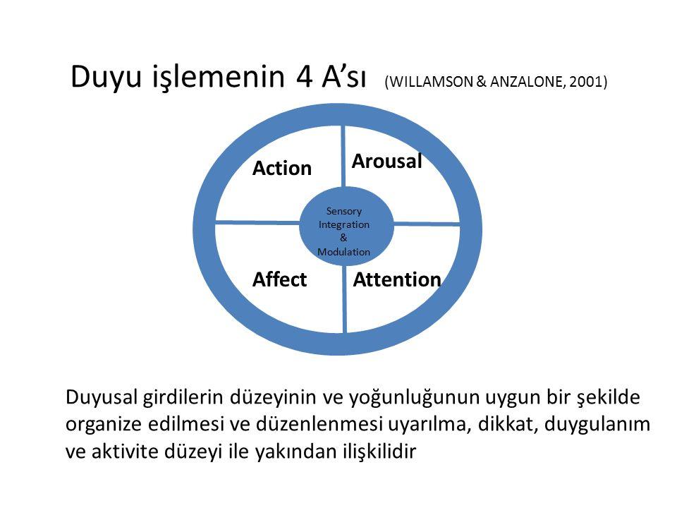 Duyu işlemenin 4 A'sı (WILLAMSON & ANZALONE, 2001) Action Sensory Integration & Modulation AffectAttention Arousal Duyusal girdilerin düzeyinin ve yoğ