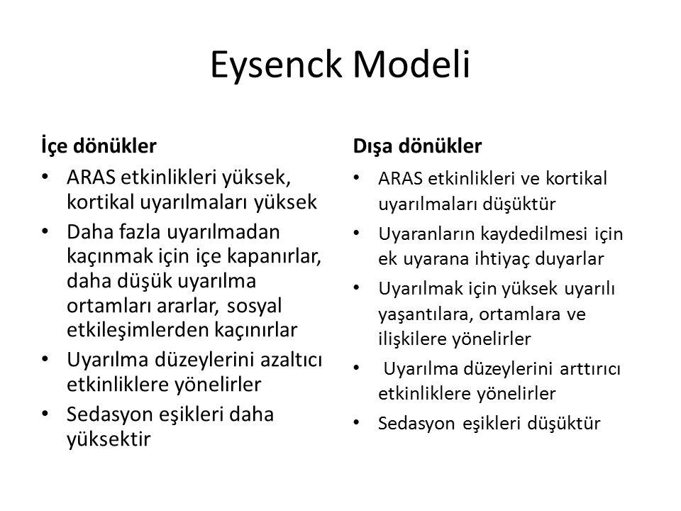 Eysenck Modeli İçe dönükler ARAS etkinlikleri yüksek, kortikal uyarılmaları yüksek Daha fazla uyarılmadan kaçınmak için içe kapanırlar, daha düşük uya