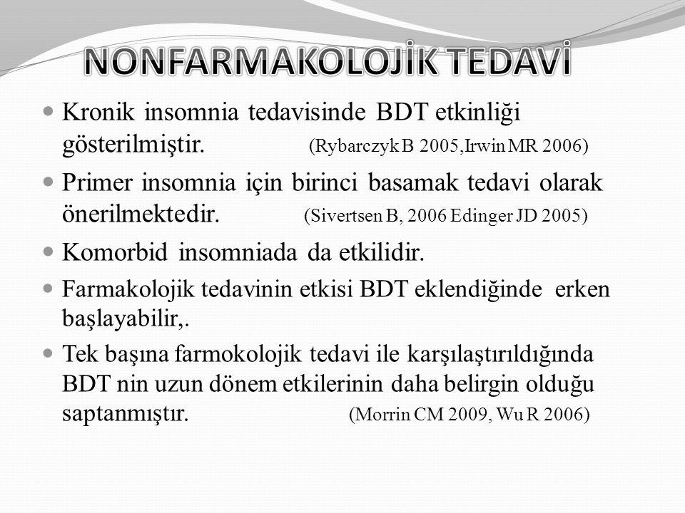 Kronik insomnia tedavisinde BDT etkinliği gösterilmiştir. (Rybarczyk B 2005,Irwin MR 2006) Primer insomnia için birinci basamak tedavi olarak önerilme