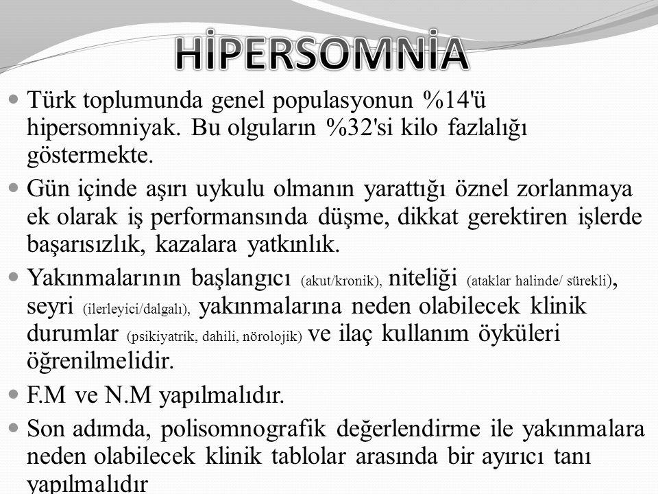 Türk toplumunda genel populasyonun %14'ü hipersomniyak. Bu olguların %32'si kilo fazlalığı göstermekte. Gün içinde aşırı uykulu olmanın yarattığı özne