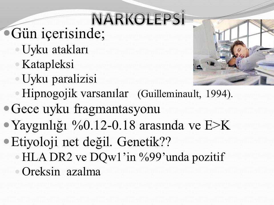 Gün içerisinde; Uyku atakları Katapleksi Uyku paralizisi Hipnogojik varsanılar (Guilleminault, 1994). Gece uyku fragmantasyonu Yaygınlığı %0.12-0.18 a