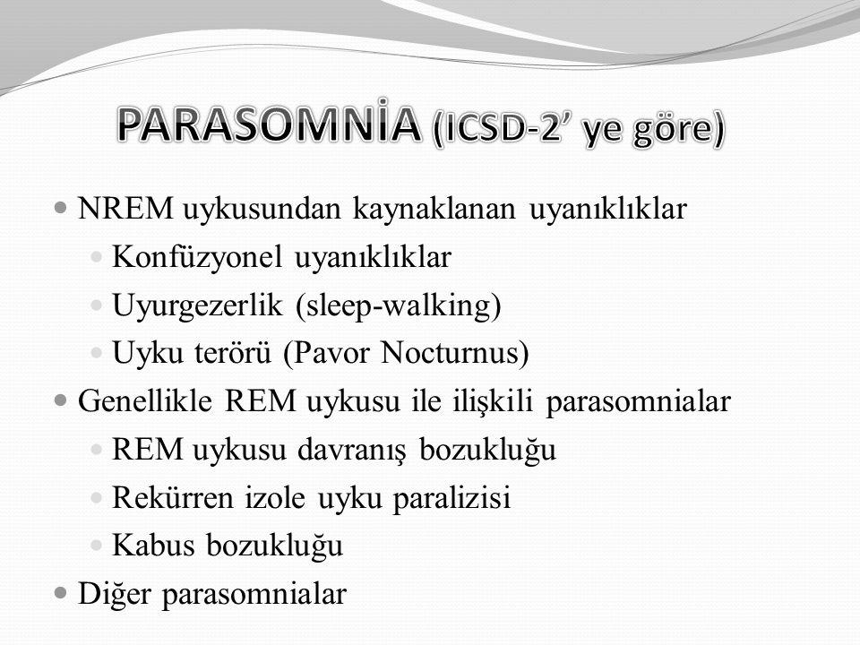 NREM uykusundan kaynaklanan uyanıklıklar Konfüzyonel uyanıklıklar Uyurgezerlik (sleep-walking) Uyku terörü (Pavor Nocturnus) Genellikle REM uykusu ile