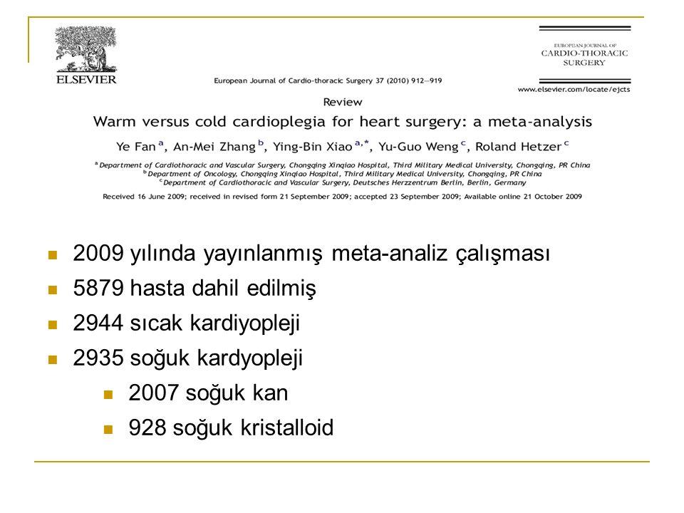 2009 yılında yayınlanmış meta-analiz çalışması 5879 hasta dahil edilmiş 2944 sıcak kardiyopleji 2935 soğuk kardyopleji 2007 soğuk kan 928 soğuk krista