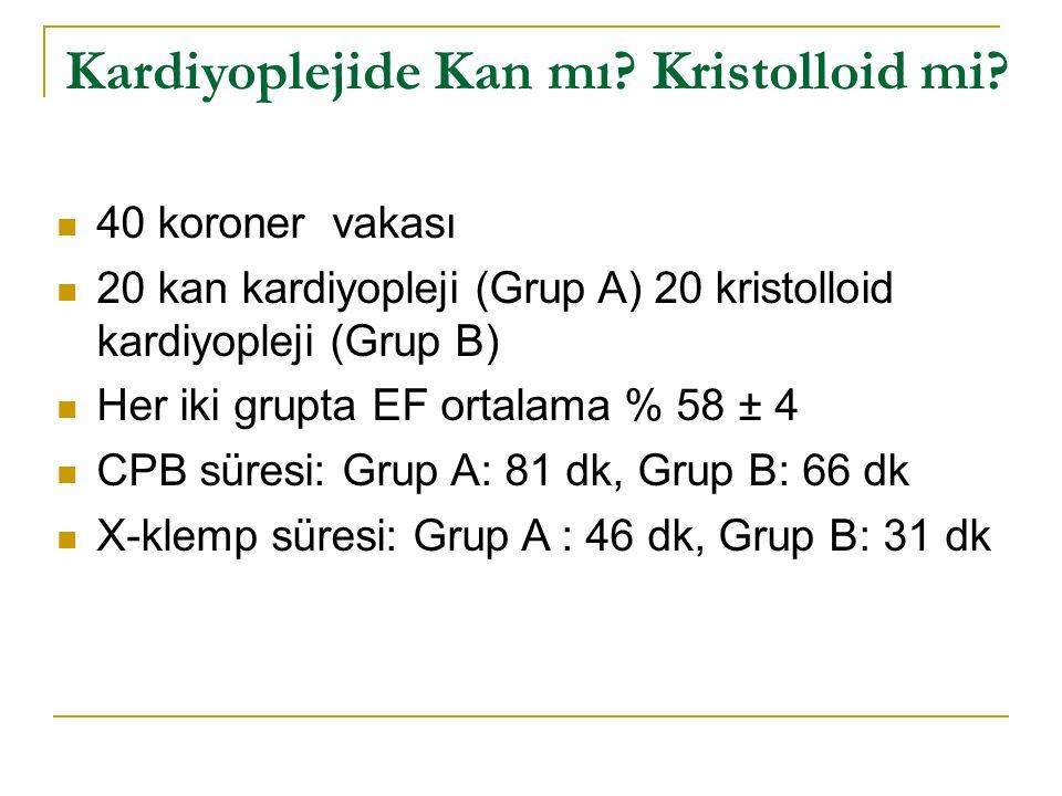 Kardiyoplejide Kan mı? Kristolloid mi? 40 koroner vakası 20 kan kardiyopleji (Grup A) 20 kristolloid kardiyopleji (Grup B) Her iki grupta EF ortalama