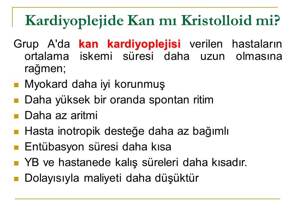 Kardiyoplejide Kan mı Kristolloid mi? kan kardiyoplejisi Grup A'da kan kardiyoplejisi verilen hastaların ortalama iskemi süresi daha uzun olmasına rağ