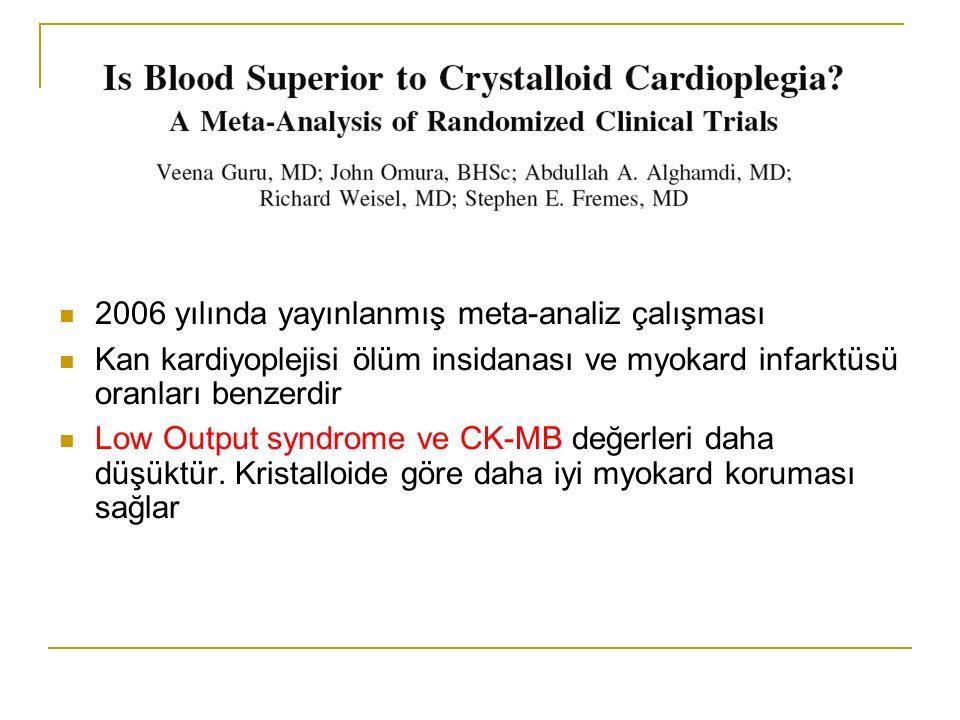2006 yılında yayınlanmış meta-analiz çalışması Kan kardiyoplejisi ölüm insidanası ve myokard infarktüsü oranları benzerdir Low Output syndrome ve CK-M