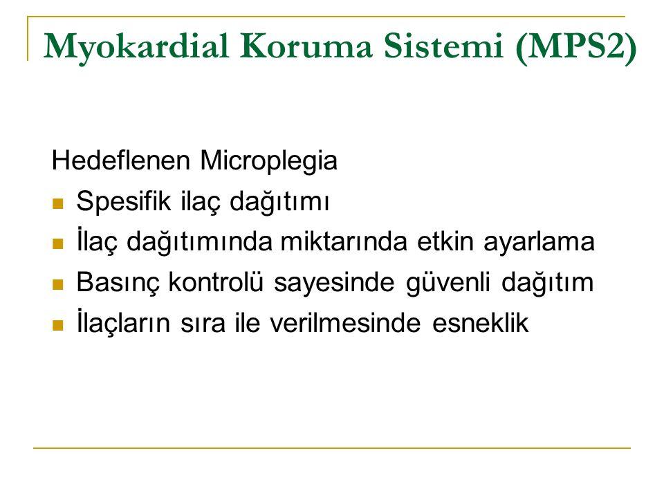 Hedeflenen Microplegia Spesifik ilaç dağıtımı İlaç dağıtımında miktarında etkin ayarlama Basınç kontrolü sayesinde güvenli dağıtım İlaçların sıra ile