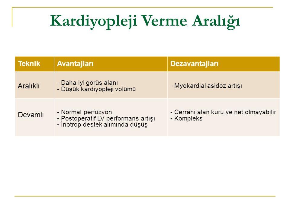 Kardiyopleji Verme Aralığı TeknikAvantajlarıDezavantajları Aralıklı - Daha iyi görüş alanı - Düşük kardiyopleji volümü - Myokardial asidoz artışı Deva