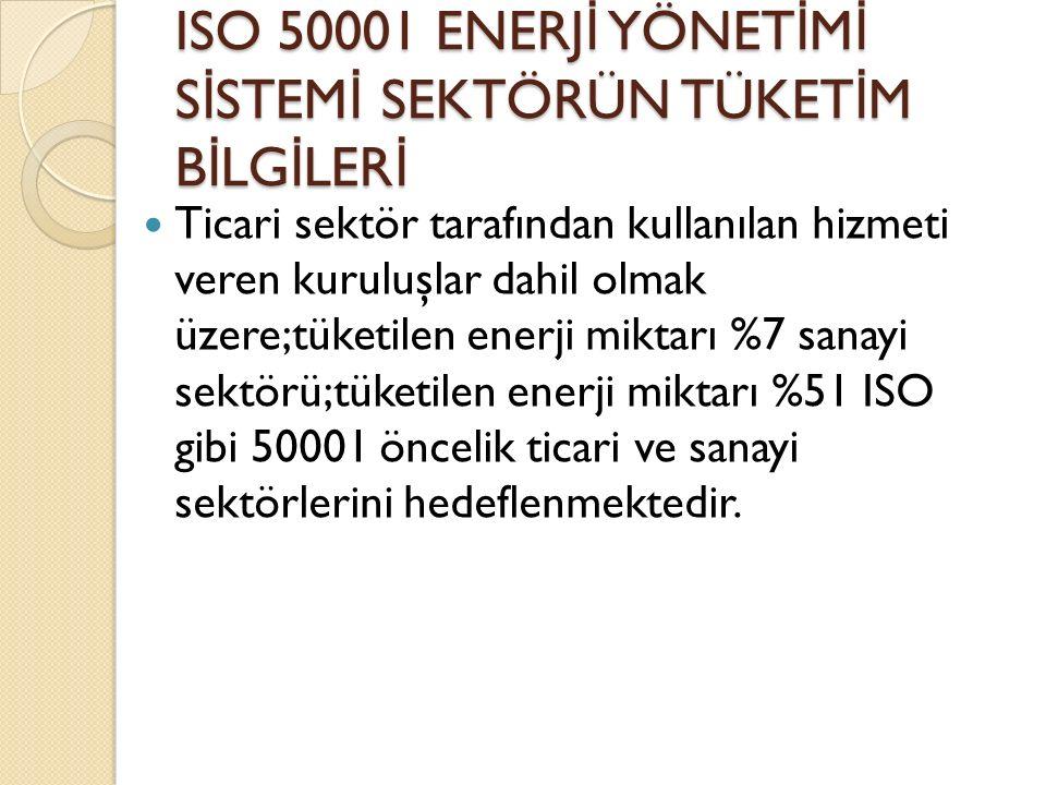 ISO 50001 ENERJ İ YÖNET İ M İ S İ STEM İ SEKTÖRÜN TÜKET İ M B İ LG İ LER İ Ticari sektör tarafından kullanılan hizmeti veren kuruluşlar dahil olmak üzere;tüketilen enerji miktarı %7 sanayi sektörü;tüketilen enerji miktarı %51 ISO gibi 50001 öncelik ticari ve sanayi sektörlerini hedeflenmektedir.